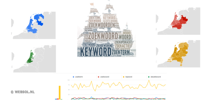 Wat is een keyword?