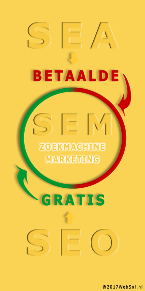 zoekmachinemarketing SEM